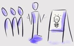 Visualisieren von Training, Workshop, Kreativwerkstatt #entwicklungslotsen