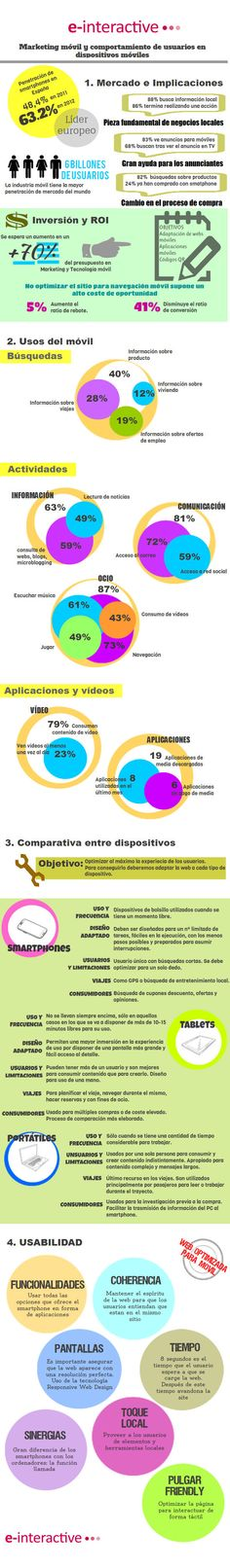 Las claves del marketing móvil #infografia #infographic