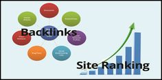 Learn more about SEO and significance of backlinks in SEO to improve your website rankings. http://www.backlinkfy.com