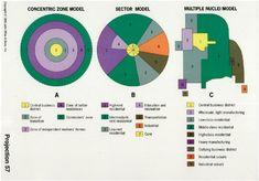 Image result for settlement models geography