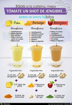 ~ Ginger smoothies with a little bit of energy and good to go ~ Healthy Juices, Healthy Smoothies, Healthy Drinks, Healthy Tips, Healthy Snacks, Healthy Recipes, Juicing For Health, Health And Nutrition, Ginger Shot
