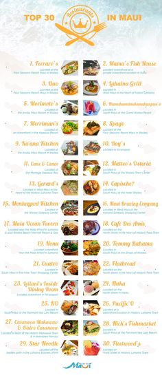 We just love this list of the top 30 places to eat during your Maui Hawaii vacation! Hawaii Surf, Mahalo Hawaii, Hawaii Life, Hawaii 2017, Kauai, Kapalua Hawaii, Trip To Maui, Hawaii Vacation, Vacation Ideas