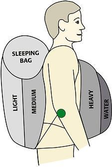 Yellowstone d/'urgence camping de plein air bleu pluie poncho Protecteur /& carry pouch