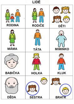 Související obrázek Family Theme, My Family, Stipa, Russian Language, Grandparents Day, Kids And Parenting, Montessori, Classroom, Album