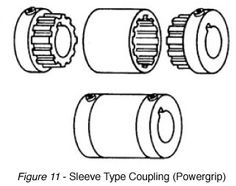 Centrifugal Pump wear rings. used to control the clearance