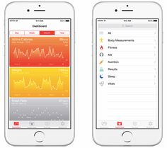 iOS 8 Roundup: Apps updated for Health (running list)