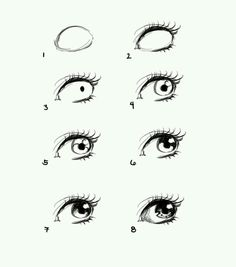 Eye tutorial » hair flow » art » drawing » inspiration » illustration » artsy » sketch » pinterest » design » expression » faces » character design »