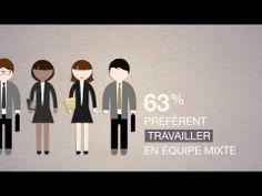 Video 2'42 (français) - Relations homme/femme : Qu'en pensent les hommes en 2013 ? - http://www.youtube.com/watch?v=UGYhriOC-d4