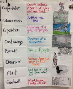Front-load vocabulary w visuals-Tindel