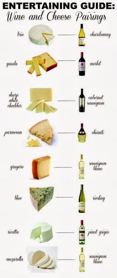 Wine and Cheese Pairings - Party Ideas!