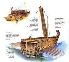 Roman Quinquerreme. The capital ship of the Roman navy during the Punic wars. Again the Corvus is prominent, the small illustration shows the Corvus in action.