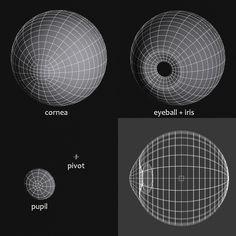 ArtStation - Human Eye, Andor Kollar