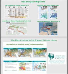 European Languages, Bronze Age, Genetics, The Expanse, Archaeology, Maps, Science, History, Historia