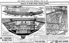 Cross Section Illustrations Of A British Passenger Airship   Could Prove To  Be Useful In Determining The Location Of Things.