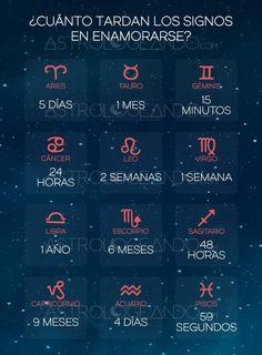 ¿CUÁNTO TARDAN LOS SIGNOS EN ENAMORARSE? #Astrología #Zodiaco #Astrologeando