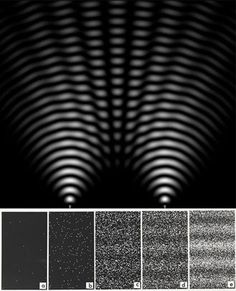 When light illuminates a pair of slits in a screen (top), the two overlapping wavefronts cooperate in some places and cancel out in between, producing an interference pattern. The pattern appears even when particles are shot toward the screen one by one ( Theoretical Physics, Physics And Mathematics, Quantum Physics, Physics Formulas, Double Slit Experiment, New Quantum, Wave Theory, Quantum Entanglement, String Theory