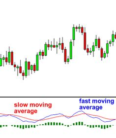 Forex Tutorial Series - Introduction - Advantages - My Trading Strategy