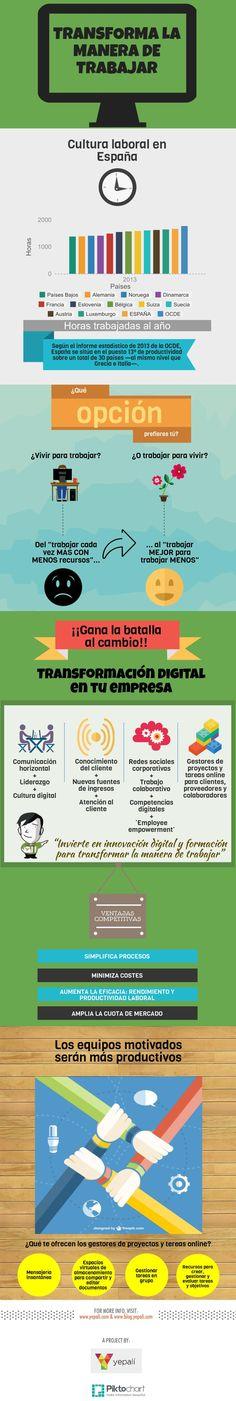 Transformación digital en el trabajo. #infografia
