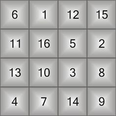 """Today we will see how to prepare the Magic Square from Playing Cards. This is a very interesting topic of my eBook """" Miraculous World of . Super Lotto, Dream Guide, Lotto Lottery, Win For Life, Saraswati Goddess, Shiva Parvati Images, Money Magic, Magic Squares, Winning Numbers"""