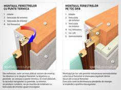 Montarea ferestrei in planul elementelor structurale