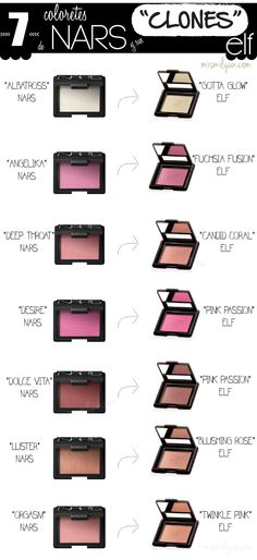 Nars vs Elf