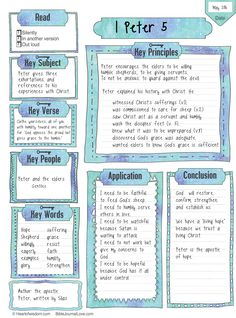 This Key Worksheet can be used for a Bible Chapter or passage. Document Key People, Key Subject, Key Words (Inductive), Application, and Conclusion. Bible study should involve note taking. Whether …