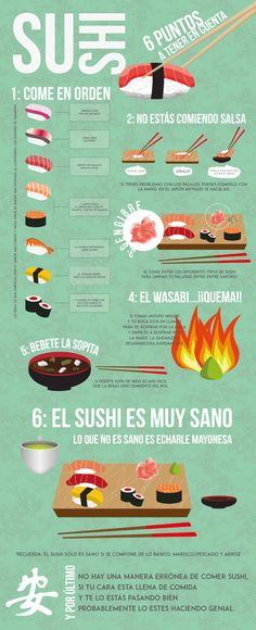 Sushi, 6 puntos a tener en cuenta cuando pides japonés a domicilio #sushi #infografia #comersushi Sushi Deli, Sushi Co, Sushi Recipes, Asian Recipes, Types Of Sushi, Sushi At Home, Menu Layout, How To Make Sushi, Sushi Time