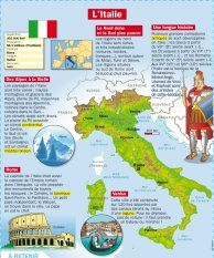 L'Italie - Mon Quotidien, le seul site d'information quotidienne pour les 10-14 ans ! Flags Europe, French Education, French Classroom, French Teacher, Learning Italian, French Lessons, Home Schooling, Learn French, French Language