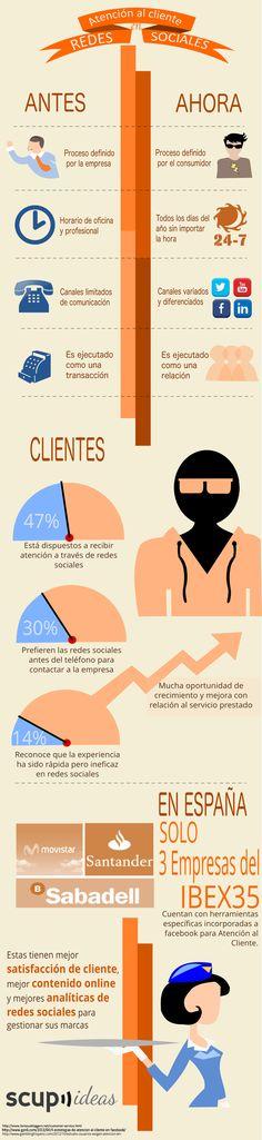 Atención al cliente en Redes Sociales #infografía