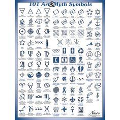 "Nasco's 101 Art & Myth Symbols Poster - 18"" x 24"" ~ Motivational/Inspirational ~ Posters"