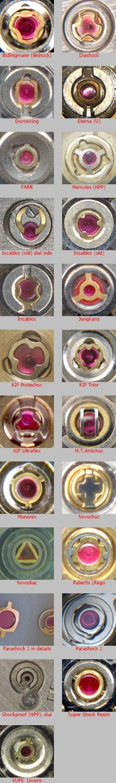 Shock Protections devises