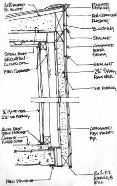 378443174929676646 together with Diagram furthermore Roof Framework furthermore Build An Attached Carport in addition Ceiling Joists. on mobile home framing diagram