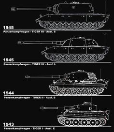 Progression of Panzer Tiger Tanks