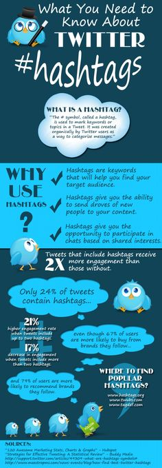 What You Need To Know About Twitter #Hashtags (See what I did there?) #Infographic #SocialMedia