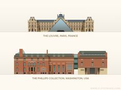 Museums #3 - infographic elements by Csaba Gyulai