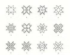 Ornamentul naţional moldovenesc Book Holders, Folk Embroidery, Symbols, Moldova, Album, Pj, Floral, Tattoo Ideas, Pattern