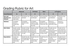 Grading art rubric for Elementary School Central Elementary School, Art Lessons Elementary, Elementary Schools, Art Curriculum, Curriculum Planning, Curriculum Mapping, Arte Elemental, Professor, Art Critique