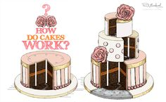 How Do Cakes Work? | Understand Cake Structure with FREE cake decorating video lessons