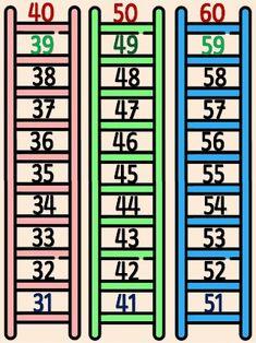 Καρτέλες αριθμογραμμής από το 0 έως το 100 Για την α΄ και β΄ δημοτικο… Education, Maths, Classroom Ideas, Decoration, 1st Grades, Decor, Classroom Setup, Decorations, Onderwijs