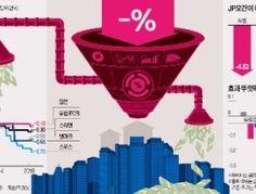 글로벌 경제 리포트 :: 네이버 뉴스