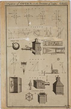 Print showing an artificial eye a magic lantern and a �catoptric [relating to mirrors and reflected images] cistula� with diagrams illustrating light...
