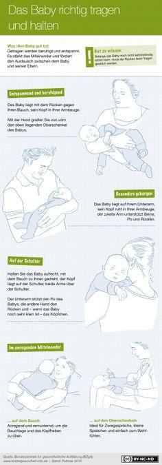 Das Baby richtig tragen und halten