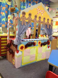 Lovely role play idea made by the fantastic Mrs Wynne and children. The candy cottage from hansel and gretel. Used at part of book week in early years! Costumes for the characters are also inside :)
