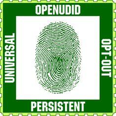 OpenUDID (AppsFire)