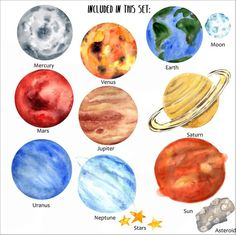 Watercolor Planets Clip Art, Solar System, Science Clip Art, Universe clipart, Space graphics, Earth