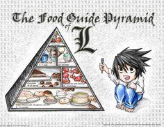 La piramide alimenticia de L The L's food pyramid Lの食事バランスガイド