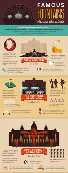 Famous #Fountains Around the #World and in #Australia. See the full #infographics here ->> http://goforfun.com.au/?p=4402