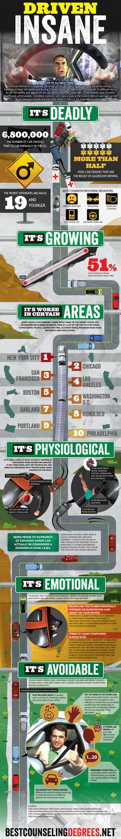 Aggressive Driving Statistics : Getting uncontrollably aggressive, starting to cuss and coarse is quite common for most of us while driving. Behold! Road rage can turn to blight.  > http://infographicsmania.com/aggressive-driving-statistics/?utm_source=Pinterest&utm_medium=ZAKKAS&utm_campaign=SNAP