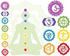 La Bitacora de Alchemy: Meditación con Los Mandalas de los Chakras & Arcanos. Presentación con Música.