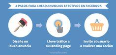 Karen Salas Blog   7 consejos de diseño para crear anuncios efectivos en Facebook Ads
